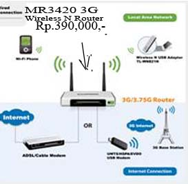 TP-link MR3420 3G/ 3.75G Wireless N Router